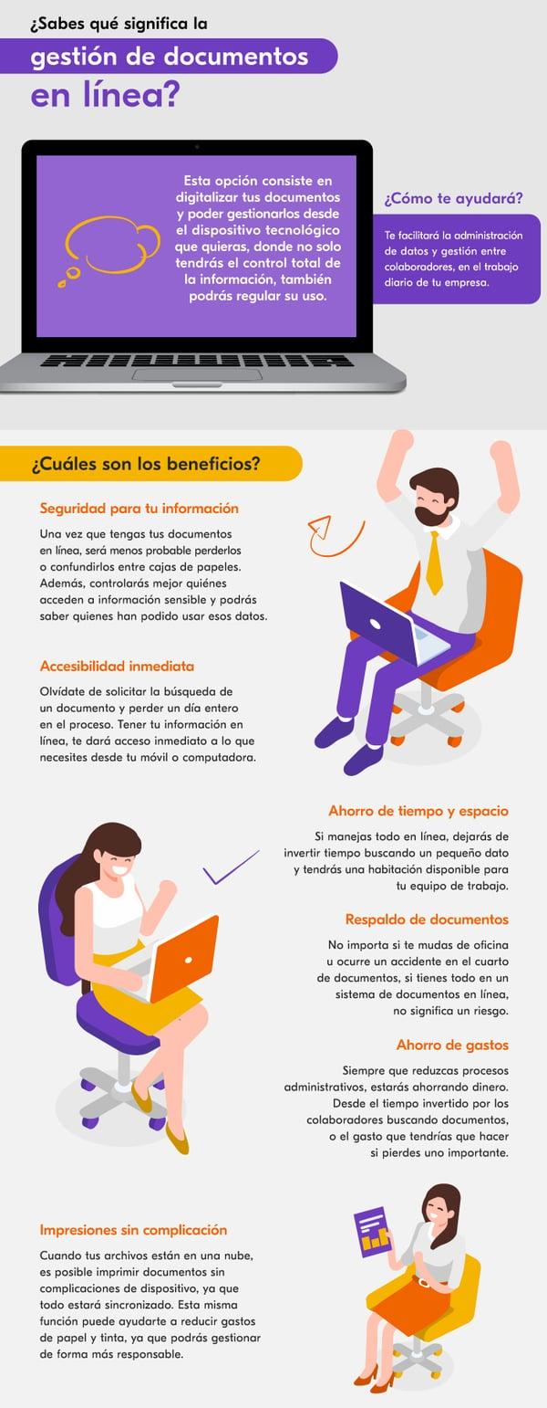 Infografia - Gestion Documentos