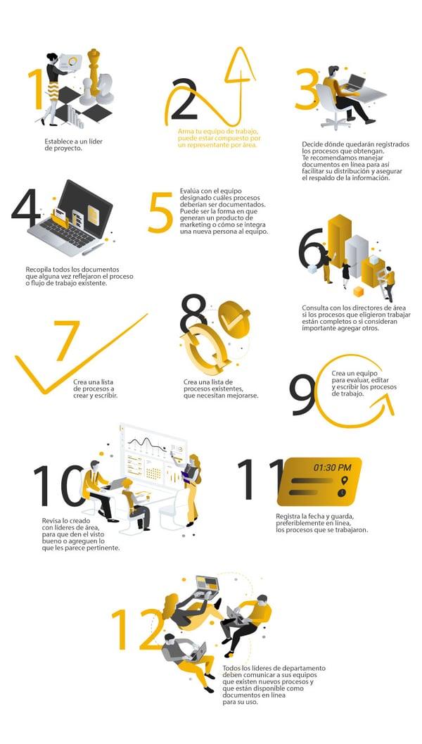 Infografia Kyocera - Procesos de flujos de trabajo