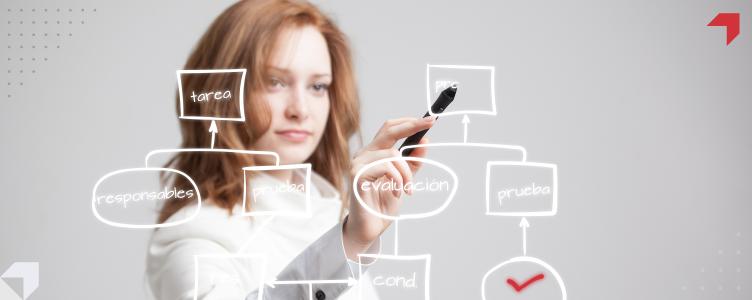 Mejora los procesos de tu empresa con estas tres técnicas.